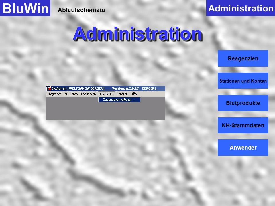 Ablaufschemata BluWinAdministrationAdministration Administration Reagenzien Stationen und Konten Blutprodukte KH-Stammdaten Anwender Die Daten hier di