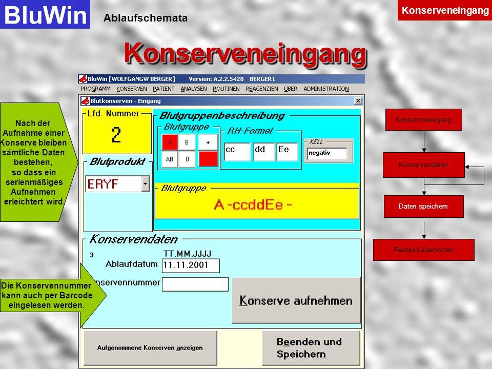 Ablaufschemata Ablaufdatum und Konservennummer beenden die Erfassung Mit Konserve aufnehmen wird die Konserve aufgenommen BluWin KonserveneingangKonse