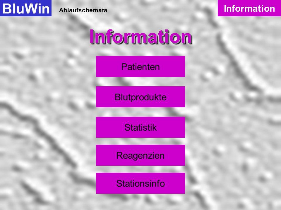 Ablaufschemata InformationInformation BluWin BluWin Der Bereich Information in BluWin umfasst: Patienteninformation, Konserveninformation, Statistisch