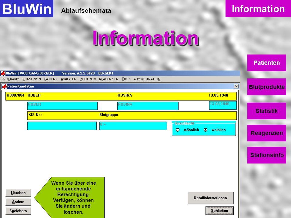 Ablaufschemata BluWinInformationInformation Information Patienten Blutprodukte Statistik Reagenzien Stationsinfo selektieren den gefundenen Patienten,