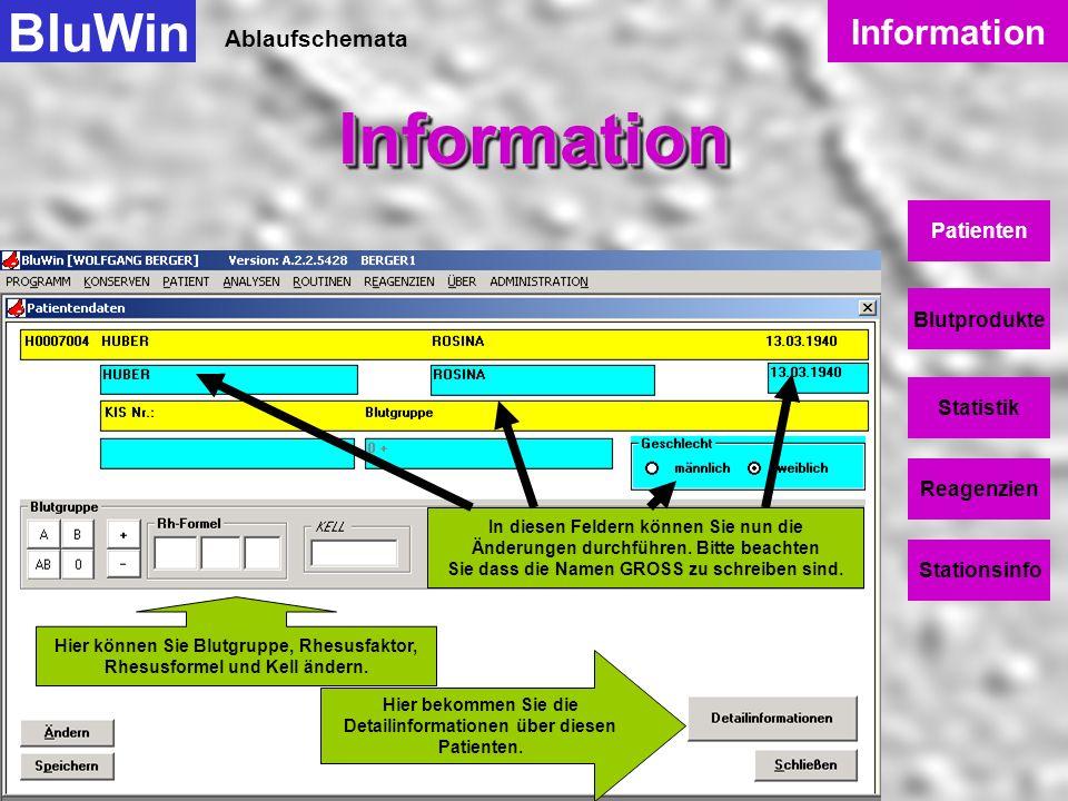 Ablaufschemata BluWinInformationInformation Information Patienten Blutprodukte Statistik Reagenzien Stationsinfo Wenn Sie über eine entsprechende Bere
