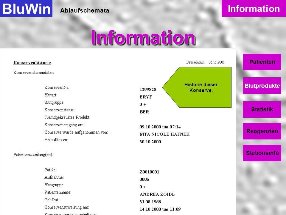Ablaufschemata BluWinInformationInformation Information Patienten Blutprodukte Statistik Reagenzien Stationsinfo Konservenhistorie ist ein eigenes Pro