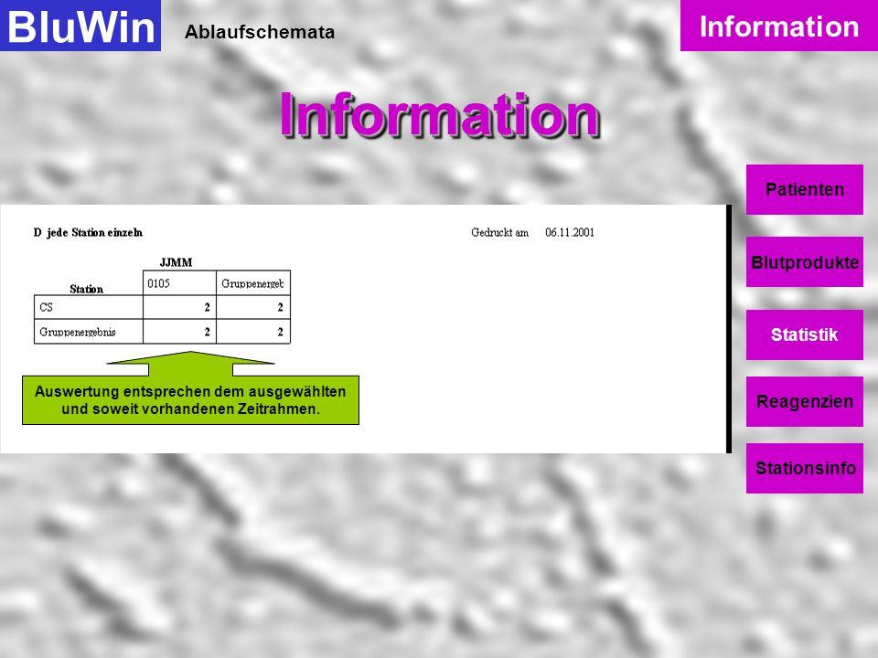 Ablaufschemata BluWinInformationInformation Information Patienten Blutprodukte Statistik Reagenzien Stationsinfo BluWin Statistik ist ein eigenes Prog