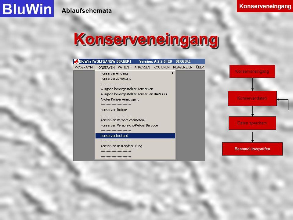 Ablaufschemata Mit Beenden und Speichern werden die Daten in die Datenbank übertragen BluWin KonserveneingangKonserveneingangKonserveneingang Konserve