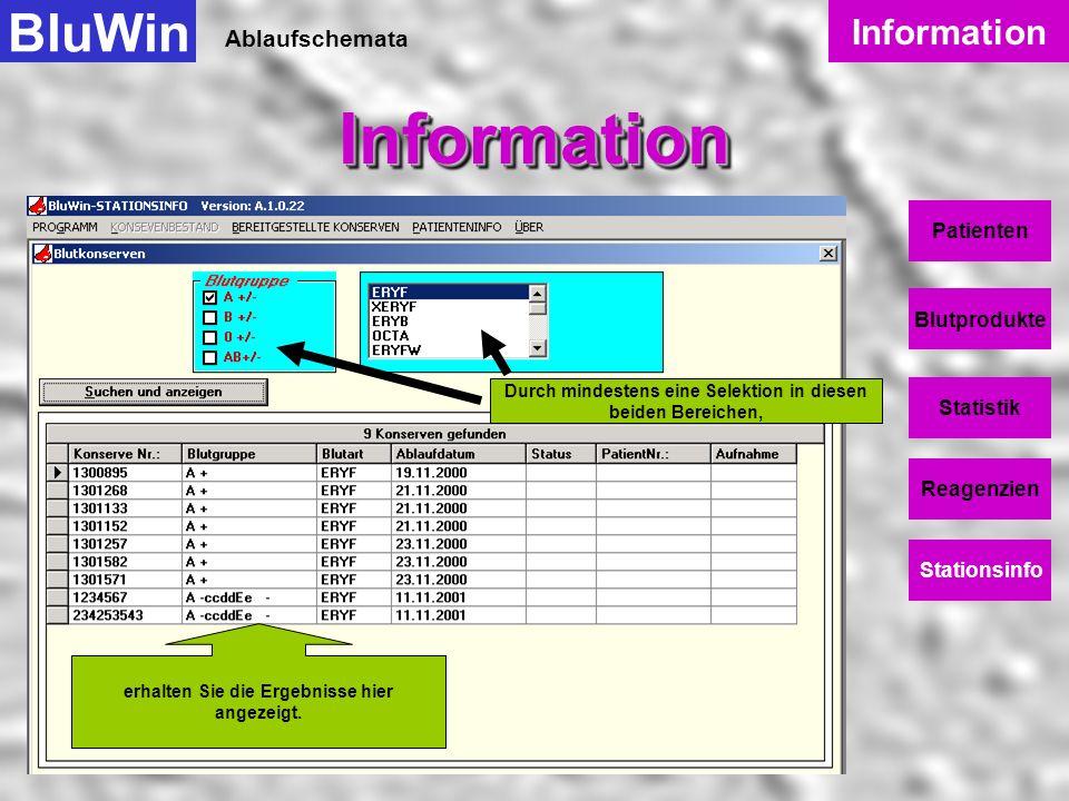 Ablaufschemata BluWinInformationInformation Information Patienten Blutprodukte Statistik Reagenzien Stationsinfo STATIONSINFO ist ein eigenes Programm