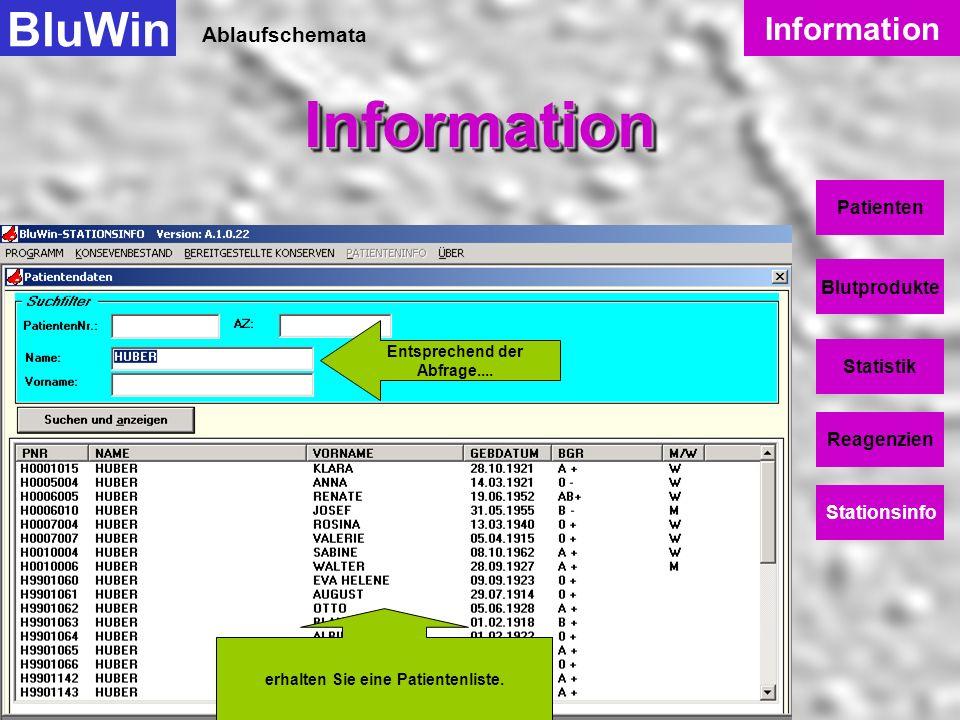 Ablaufschemata BluWinInformationInformation Information Patienten Blutprodukte Statistik Reagenzien Stationsinfo Hier bekommen Sie den aktuellen Stand