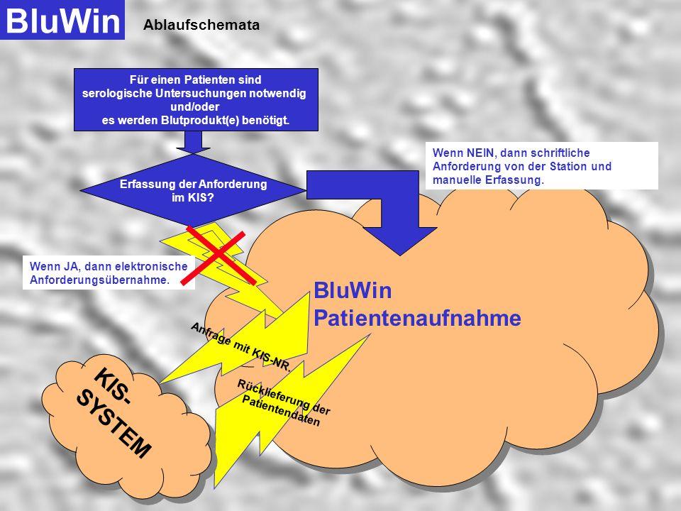 Ablaufschemata BluWinInformationInformation Information Patienten Blutprodukte Statistik Reagenzien Stationsinfo Entsprechend der Abfrage.... erhalten
