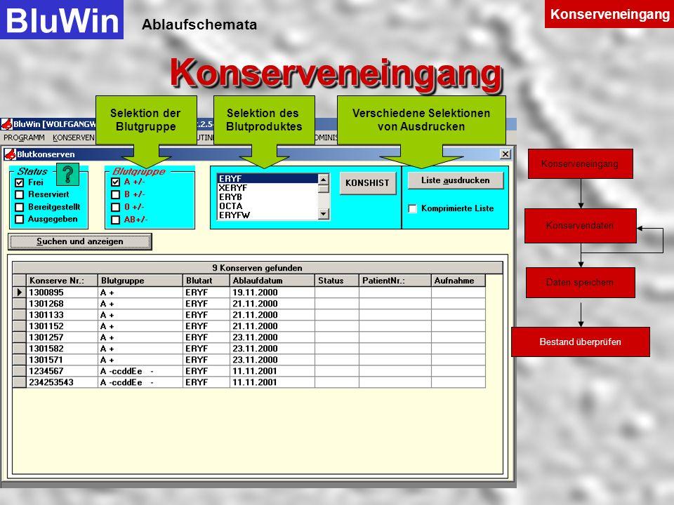 Ablaufschemata BluWin KonserveneingangKonserveneingangKonserveneingang Konservendaten Daten speichern Bestand überprüfen