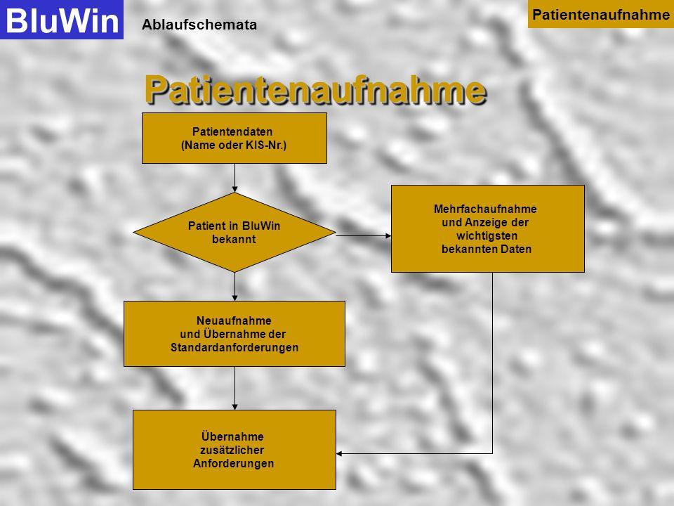 Ablaufschemata PatientenaufnahmePatientenaufnahme BluWin Die Aufnahme von Patienten und deren Anforderungen von den Stationen kann von BluWin entweder
