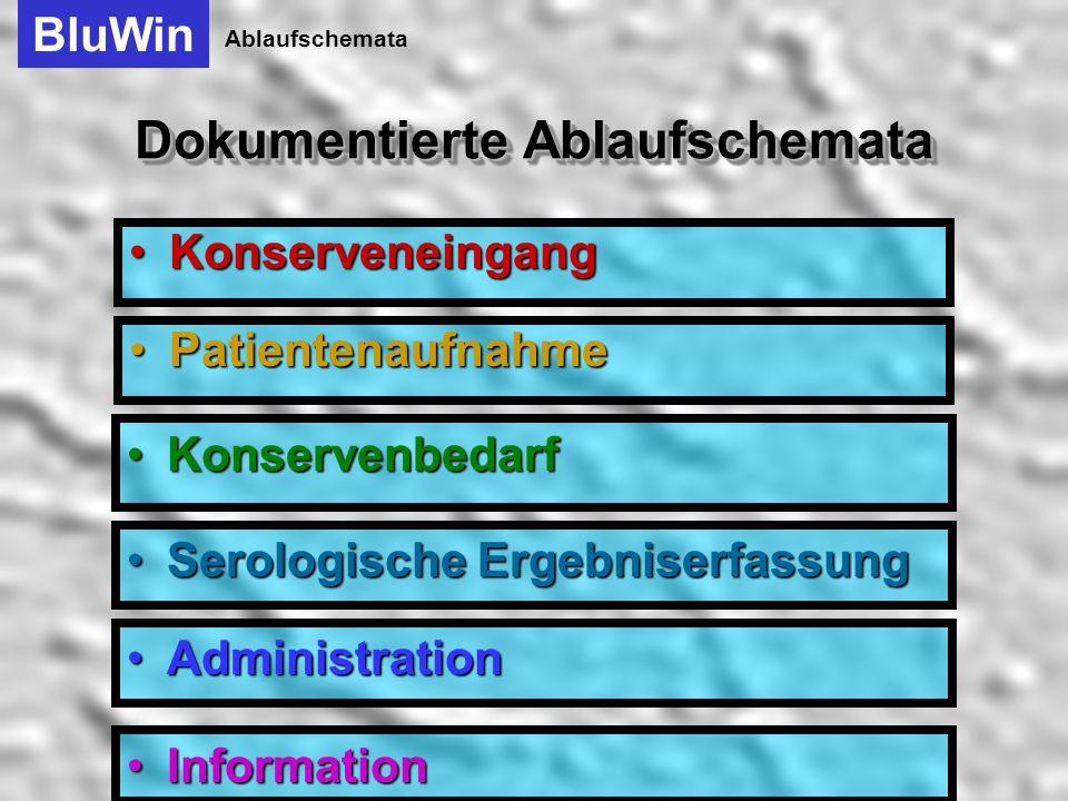BluWin Das Blutdepotprogramm für Ihr Krankenhaus Ablaufschemata BERGER Analysen und Informationstechnik GmbH A-4048 Puchenau Klingberg 3 www.bergerai.