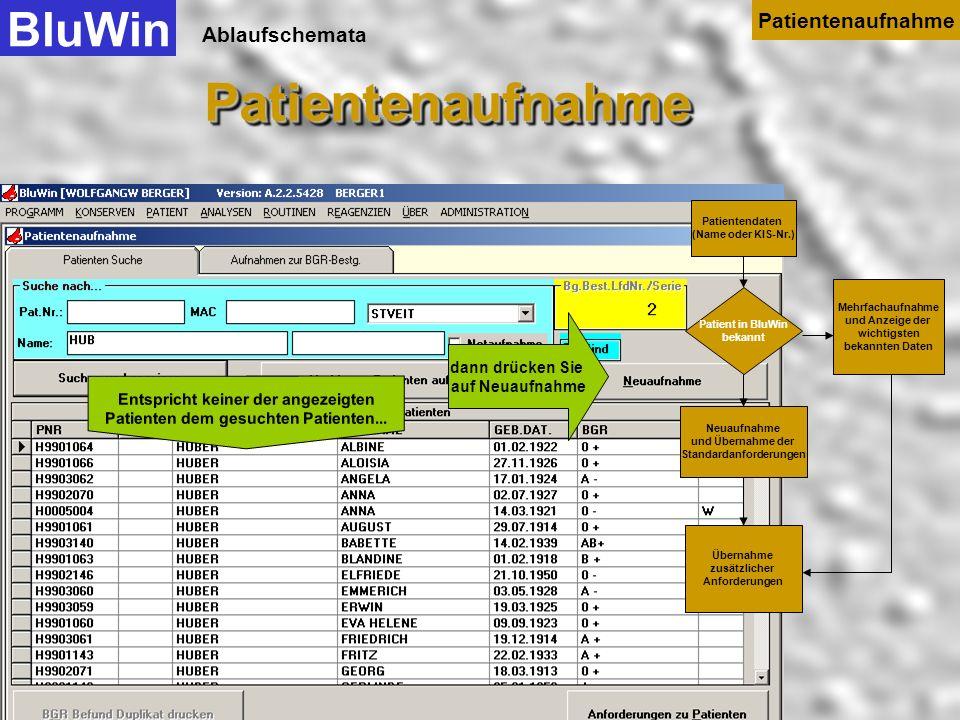 Ablaufschemata BluWin interne Patientennummer Krankenhaus Patientennummer zur Datenübernahme aus dem KH-System KH-Bezeichnung zur Übernahme der Daten