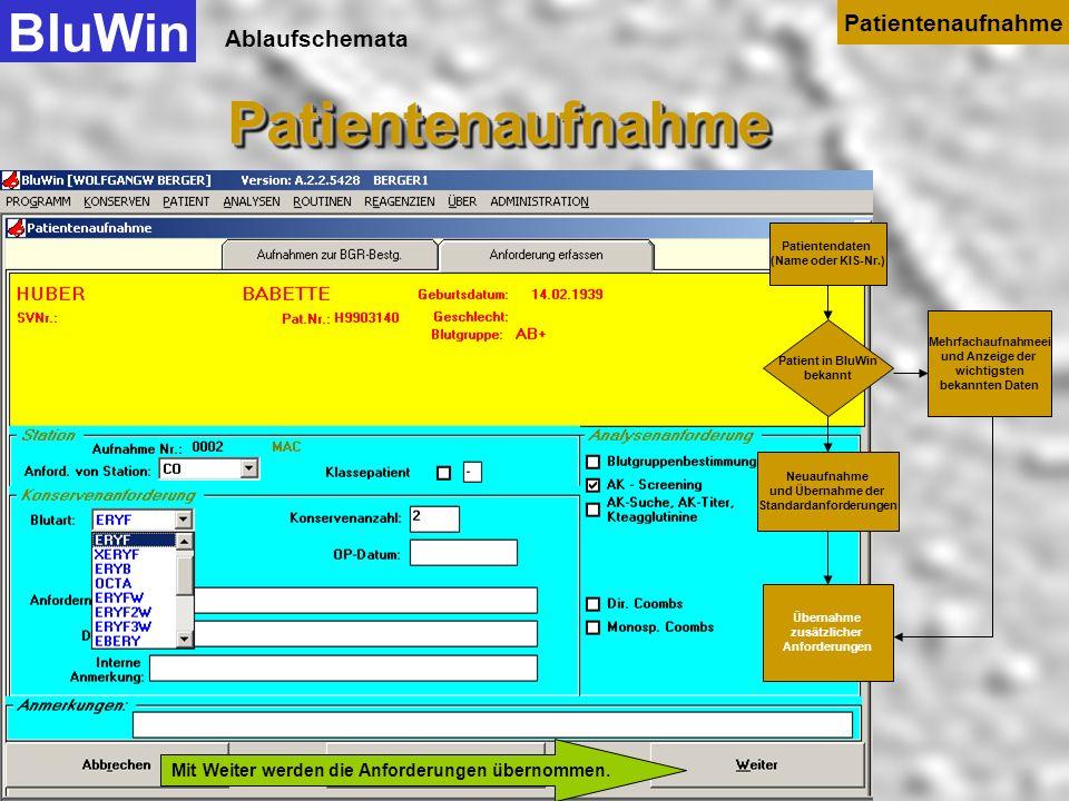Ablaufschemata Die Anforderungen können jetzt erfasst werden BluWinPatientenaufnahmePatientenaufnahme Patientenaufnahme Patientendaten (Name oder KIS-