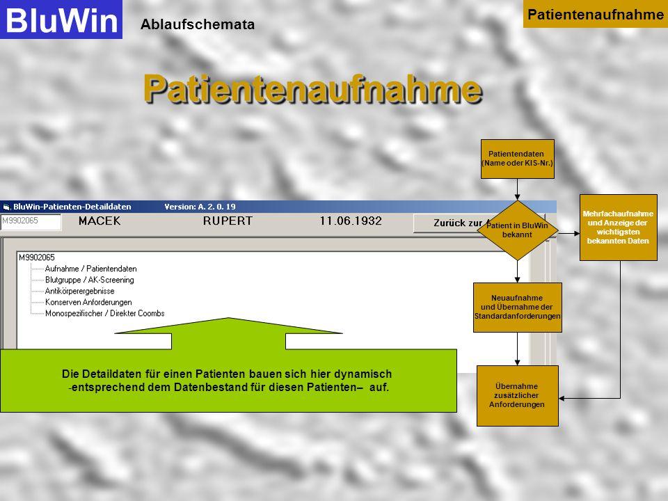Ablaufschemata Wichtige Patienteninformationen werden hier angezeigt Sämtliche Informationen, die je in BluWin über diesen Patienten erfasst wurden, e