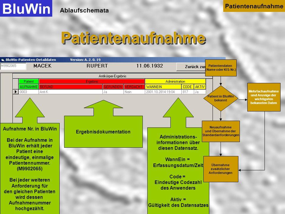 Ablaufschemata Die Detaildaten für einen Patienten bauen sich hier dynamisch -entsprechend dem Datenbestand für diesen Patienten– auf. BluWinPatienten