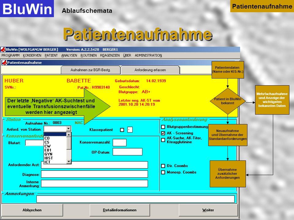 Ablaufschemata Ergebnisdokumentation Aufnahme Nr. in BluWin Bei der Aufnahme in BluWin erhält jeder Patient eine eindeutige, einmalige Patientennummer