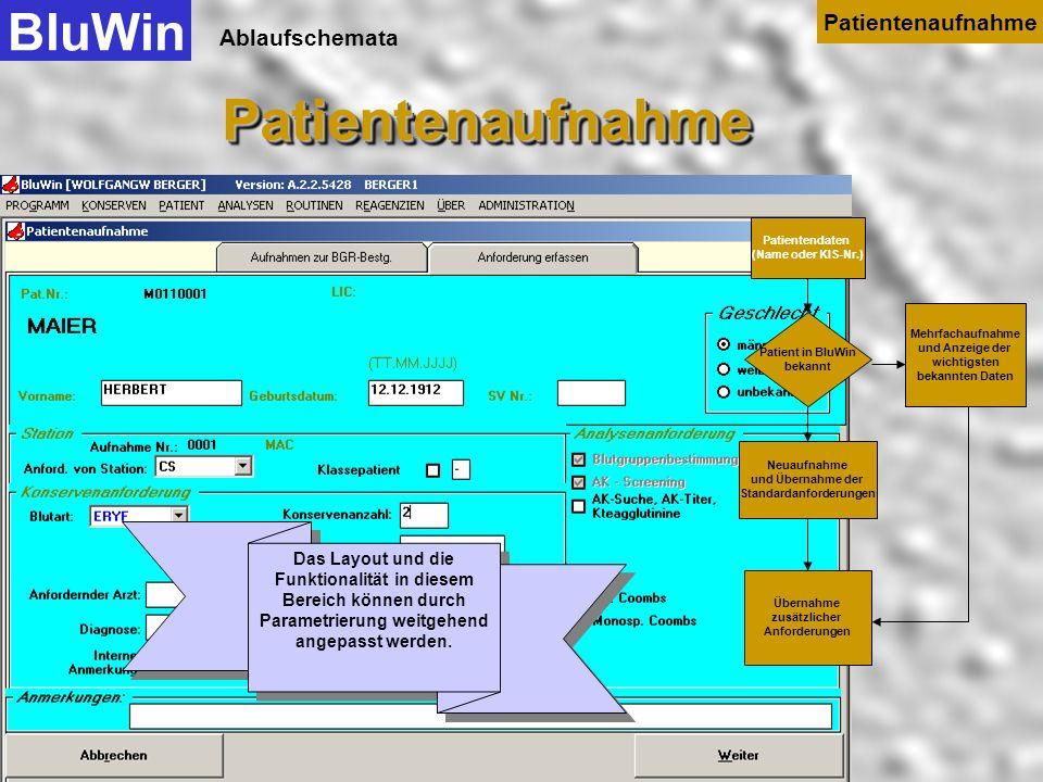 Ablaufschemata Wird ein Patient anhand seiner Daten im Datenbestand von BluWin nicht gefunden, handelt es sich auf jeden Fall um eine NEUAUFNAHME. Blu
