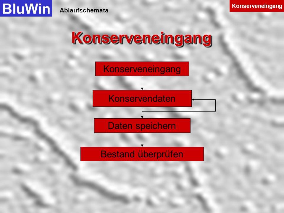 Ablaufschemata BluWin Der Eingang von Konserven bzw. Blutprodukten kann in BluWin entweder manuell oder über elektronischen Dateneingang (Datei/Disket