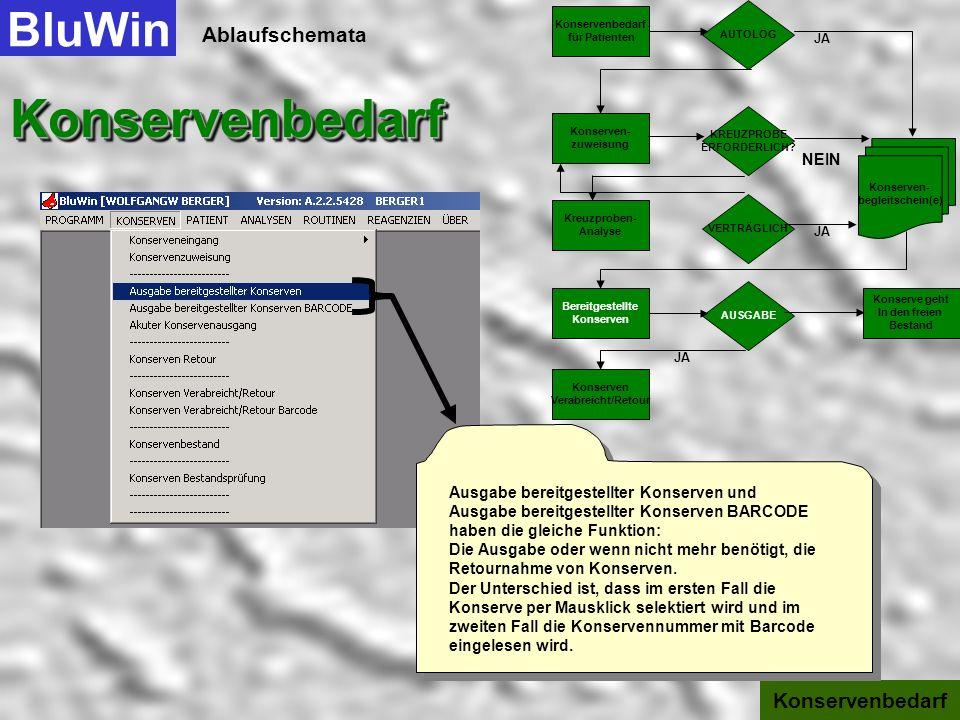 Ablaufschemata BluWinKonservenbedarfKonservenbedarf Konservenbedarf Mit Weiter beenden Sie die Datenerfassung Kreuzprobe. Diese Zusatztexte können Ihr