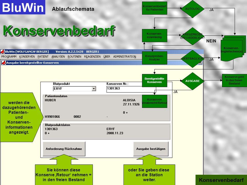 Ablaufschemata BluWinKonservenbedarfKonservenbedarf Konservenbedarf Nach dem Erfassen der Konservennummer Konservenbedarf für Patienten KREUZPROBE ERF