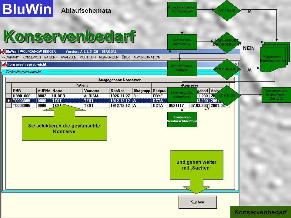 Ablaufschemata BluWinKonservenbedarfKonservenbedarf Konservenbedarf Konserven Verabreicht/Retour und Konserven Verabreicht/Retour BARCODE haben die gl