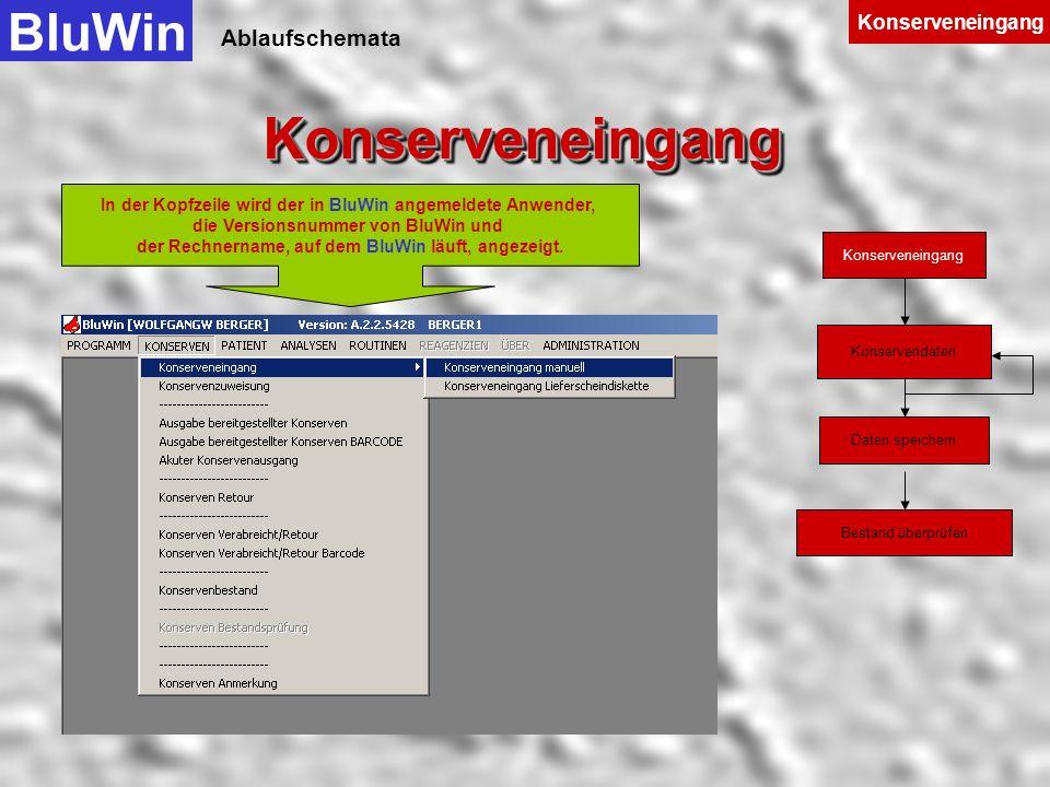 Ablaufschemata KonserveneingangKonserveneingang Konserveneingang Konservendaten Daten speichern Bestand überprüfen BluWin Konserveneingang