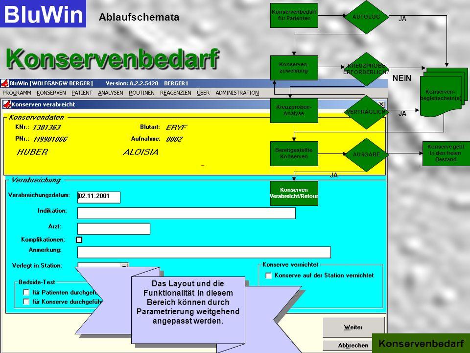 Ablaufschemata BluWinKonservenbedarfKonservenbedarf Konservenbedarf Erfassen der Konservennummer, weiter mit Suchen Konservenbedarf für Patienten KREU
