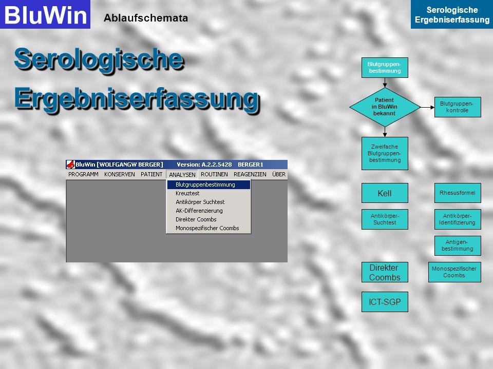 Ablaufschemata BluWin Serologische Ergebniserfassung Blutgruppen- bestimmung Patient in BluWin bekannt Blutgruppen- kontrolle Zweifache Blutgruppen- b