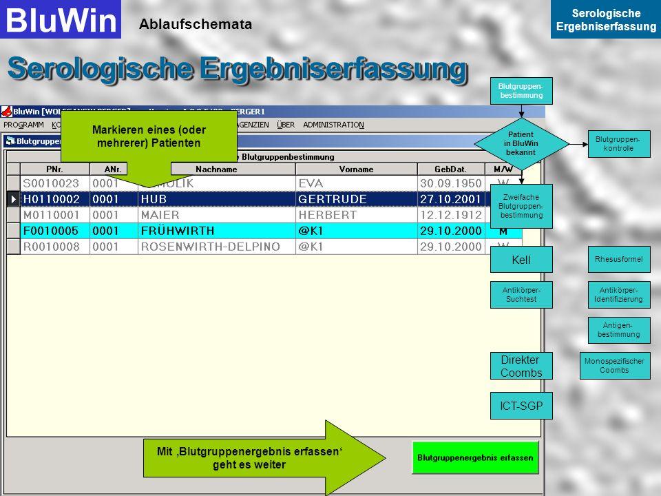 Ablaufschemata BluWin Serologische ErgebniserfassungSerologischeErgebniserfassungSerologischeErgebniserfassung Blutgruppen- bestimmung Patient in BluW