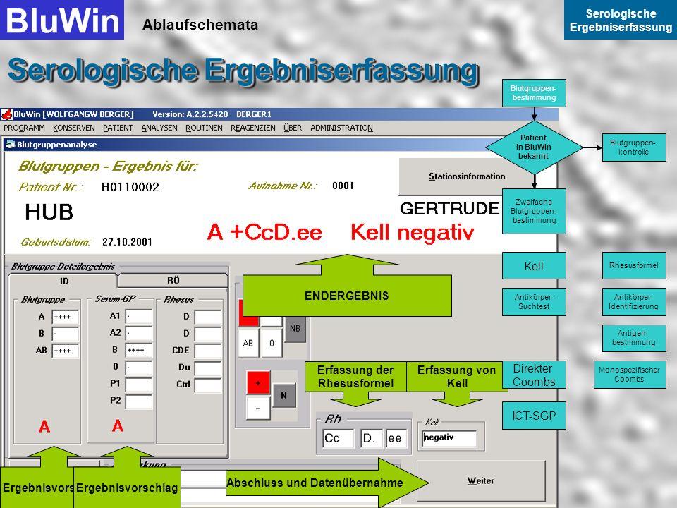 Ablaufschemata BluWin Serologische Ergebniserfassung Serologische Ergebniserfassung Die Anzeigen, Vorgaben sowie das automatische Füllen der Ergebniss