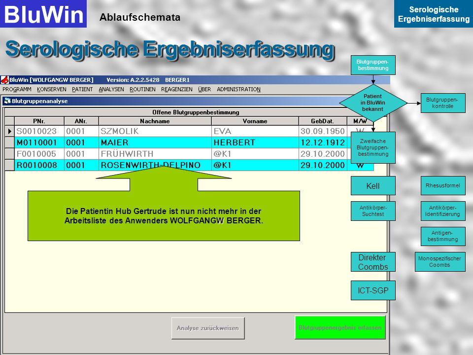 Ablaufschemata BluWin Serologische Ergebniserfassung Serologische Ergebniserfassung Ergebnisvorschlag ENDERGEBNIS Erfassung der Rhesusformel Erfassung
