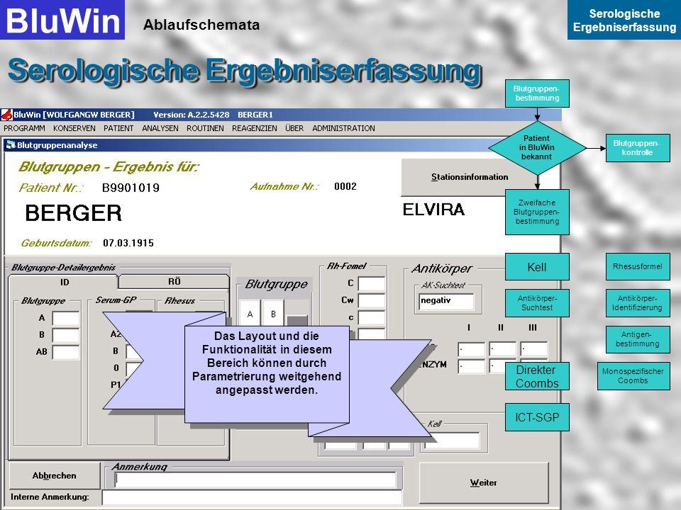 Ablaufschemata BluWin Serologische Ergebniserfassung Serologische Ergebniserfassung Ist die Aufnahme Nr.: größer als 1 dann handelt es sich um eine Bl