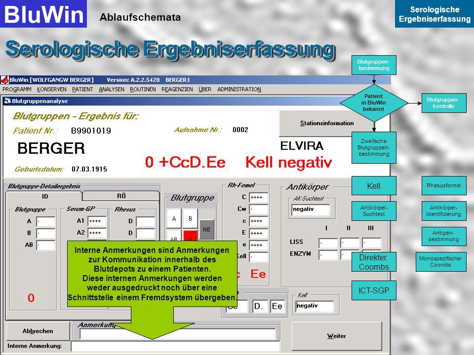 Ablaufschemata BluWin Serologische Ergebniserfassung Serologische Ergebniserfassung Das Layout und die Funktionalität in diesem Bereich können durch P