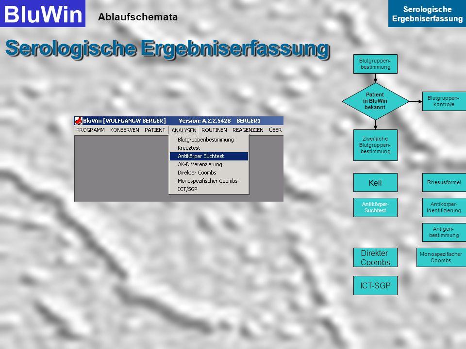 Ablaufschemata BluWin Serologische Ergebniserfassung Serologische Ergebniserfassung Interne Anmerkungen sind Anmerkungen zur Kommunikation innerhalb d