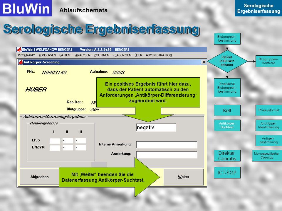 Ablaufschemata BluWin Serologische Ergebniserfassung Serologische Ergebniserfassung Markieren eines (oder mehrerer) Patienten Mit Untersuchungsergebni
