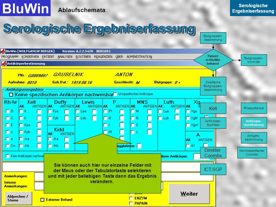 Ablaufschemata BluWin Serologische Ergebniserfassung Serologische Ergebniserfassung Markieren eines Patienten Mit Untersuchungsergebnis erfassen geht