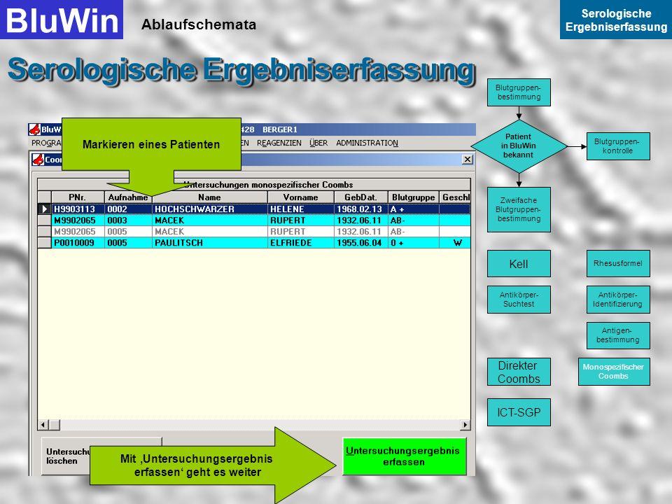 Ablaufschemata BluWin Serologische Ergebniserfassung Serologische Ergebniserfassung Blutgruppen- bestimmung Patient in BluWin bekannt Blutgruppen- kon