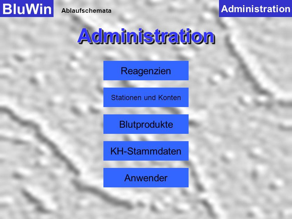 Ablaufschemata AdministrationAdministration BluWin BluWin Die Administration in BluWin umfasst: Reagenzien, Stationen und Konten, Blutprodukte, Kranke