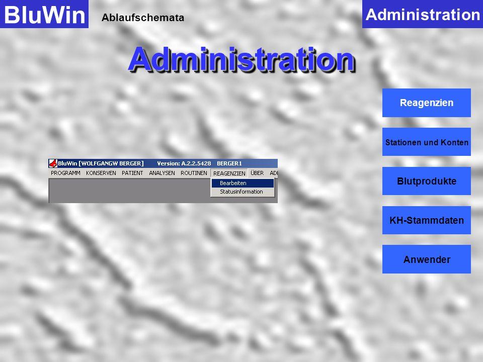 Ablaufschemata BluWinAdministrationAdministration Administration Reagenzien Stationen und Konten Blutprodukte KH-Stammdaten Anwender