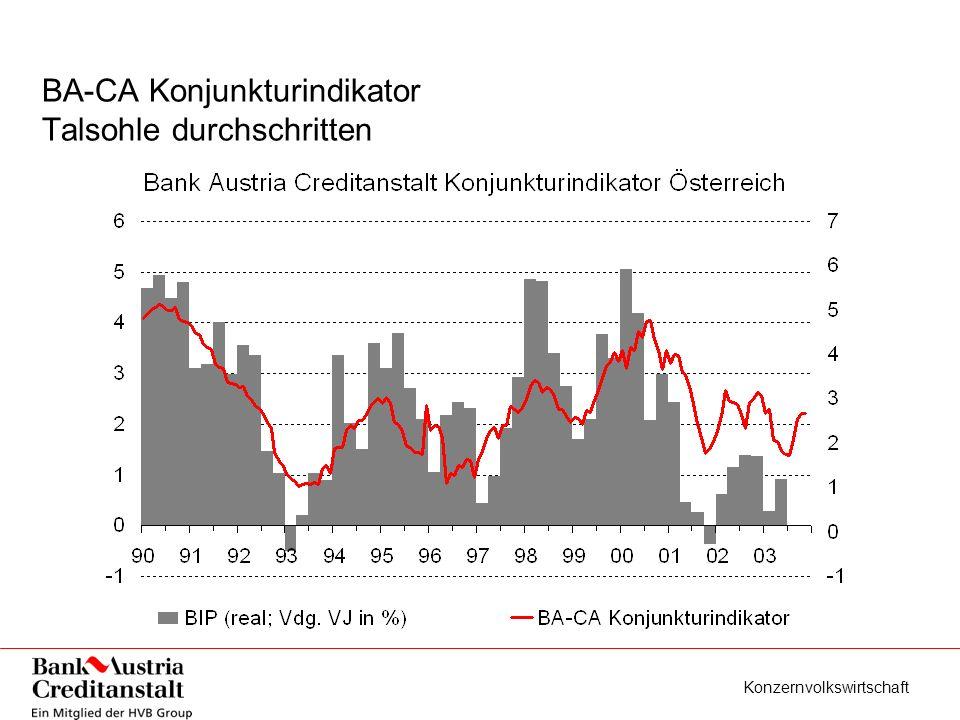 Konzernvolkswirtschaft BA-CA Konjunkturindikator Talsohle durchschritten