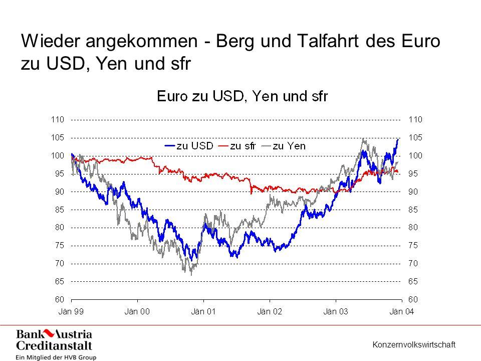 Konzernvolkswirtschaft Wieder angekommen - Berg und Talfahrt des Euro zu USD, Yen und sfr