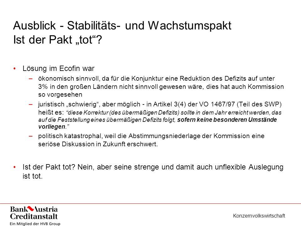 Konzernvolkswirtschaft Ausblick - Stabilitäts- und Wachstumspakt Ist der Pakt tot.