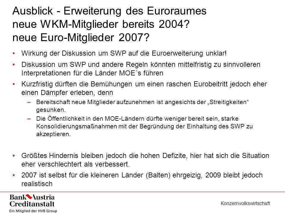 Konzernvolkswirtschaft Ausblick - Erweiterung des Euroraumes neue WKM-Mitglieder bereits 2004.