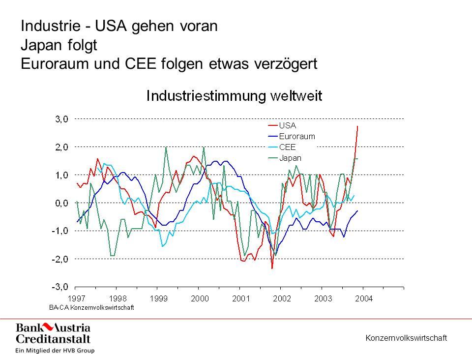 Konzernvolkswirtschaft Industrie - USA gehen voran Japan folgt Euroraum und CEE folgen etwas verzögert