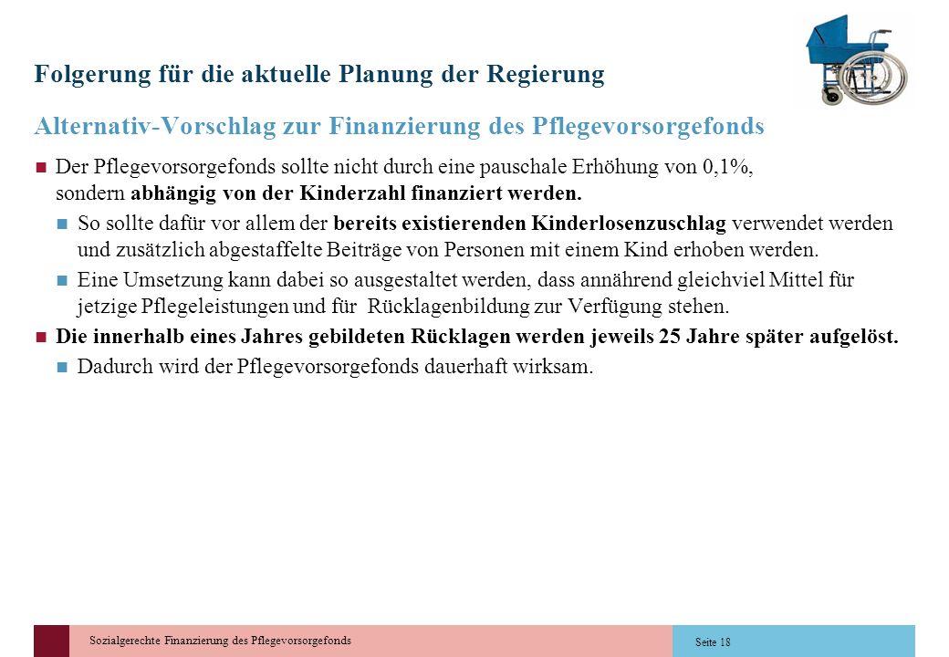 Sozialgerechte Finanzierung des Pflegevorsorgefonds Folgerung für die aktuelle Planung der Regierung Alternativ-Vorschlag zur Finanzierung des Pflegev