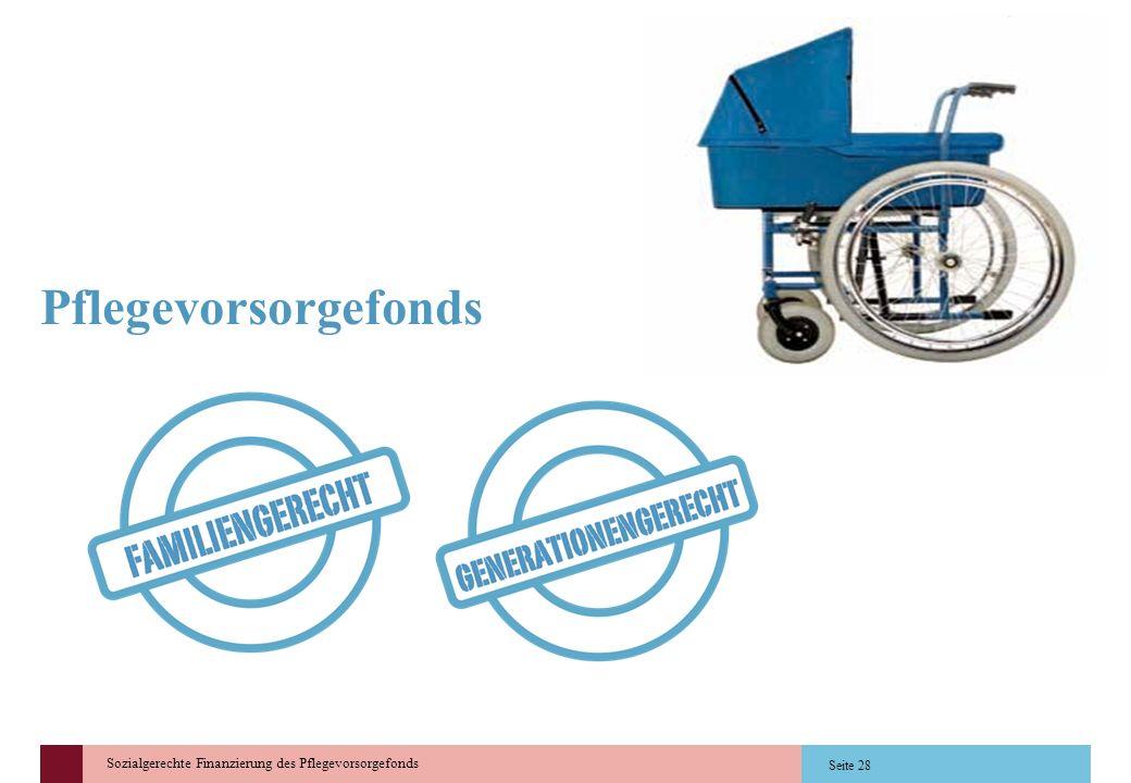 Sozialgerechte Finanzierung des Pflegevorsorgefonds Pflegevorsorgefonds Seite 28