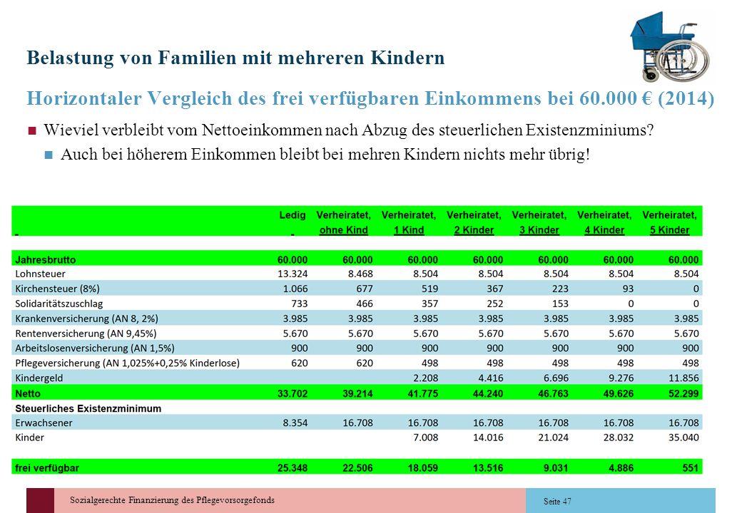 Sozialgerechte Finanzierung des Pflegevorsorgefonds Belastung von Familien mit mehreren Kindern Horizontaler Vergleich des frei verfügbaren Einkommens