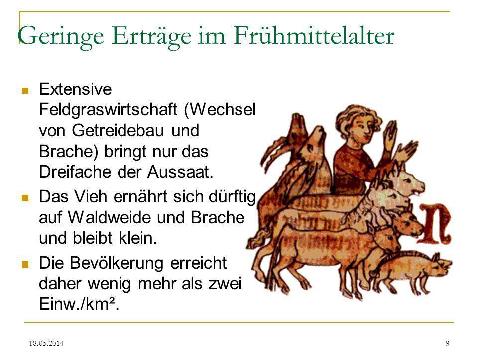 18.05.201410 Innovation Dreifelderwirtschaft Die Dreifelderwirtschaft löst die wilde Feld- Graswirtschaft ab.