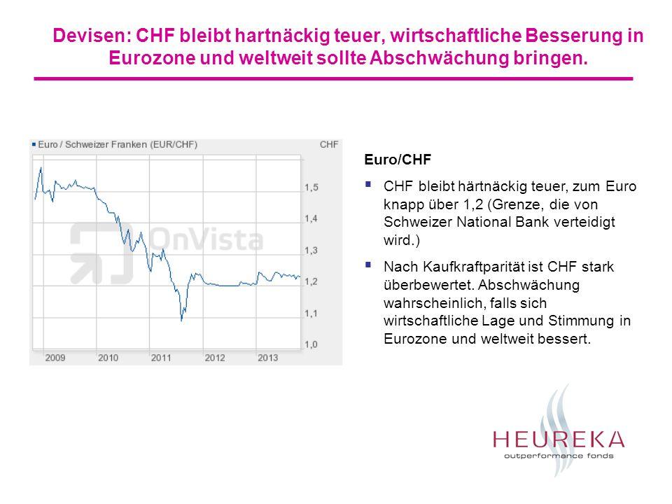 Devisen: CHF bleibt hartnäckig teuer, wirtschaftliche Besserung in Eurozone und weltweit sollte Abschwächung bringen.