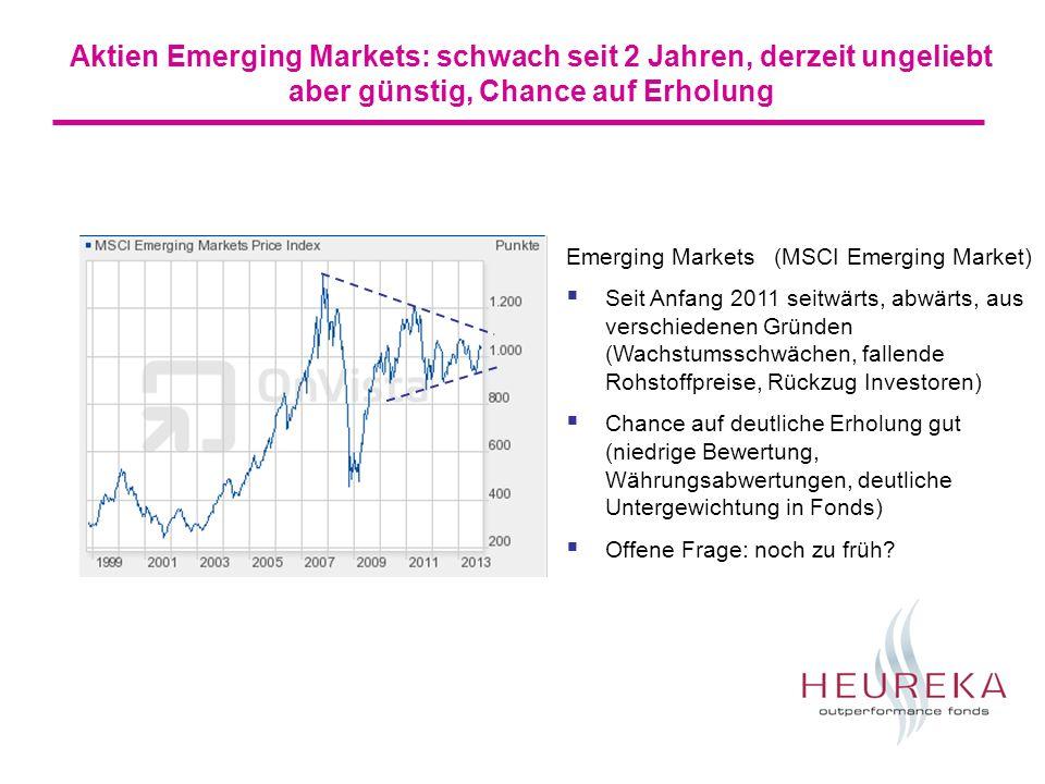 Aktien Emerging Markets: schwach seit 2 Jahren, derzeit ungeliebt aber günstig, Chance auf Erholung Emerging Markets (MSCI Emerging Market) Seit Anfang 2011 seitwärts, abwärts, aus verschiedenen Gründen (Wachstumsschwächen, fallende Rohstoffpreise, Rückzug Investoren) Chance auf deutliche Erholung gut (niedrige Bewertung, Währungsabwertungen, deutliche Untergewichtung in Fonds) Offene Frage: noch zu früh