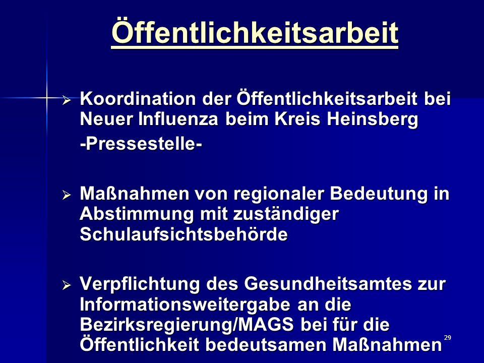 29Öffentlichkeitsarbeit Koordination der Öffentlichkeitsarbeit bei Neuer Influenza beim Kreis Heinsberg Koordination der Öffentlichkeitsarbeit bei Neu
